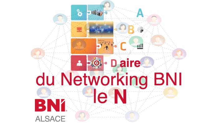ABCDaire du Networking BNI : le N ….