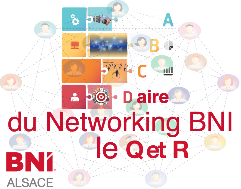 ABCDaire du Networking BNI : le Q et R….