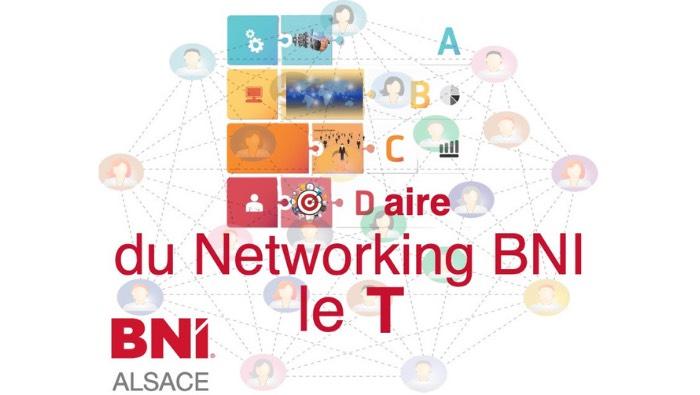 ABCDaire du Networking BNI : le T ….
