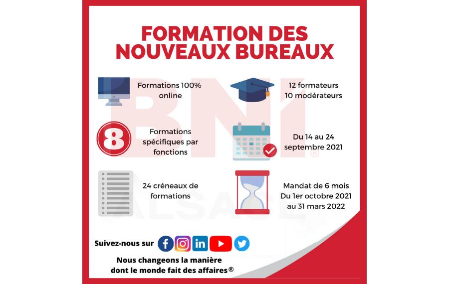 Formation des nouveaux Bureaux_Septembre 2021